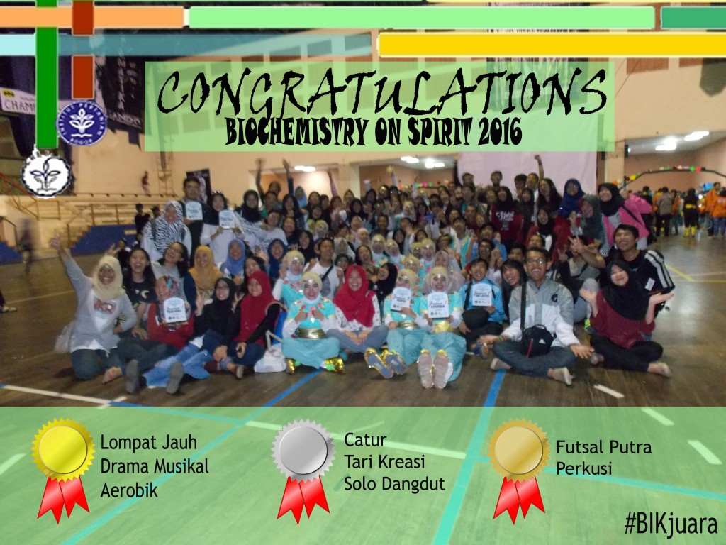 congratulation copy